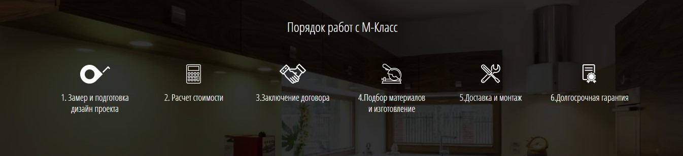 мебель Киев - Мебель на заказ
